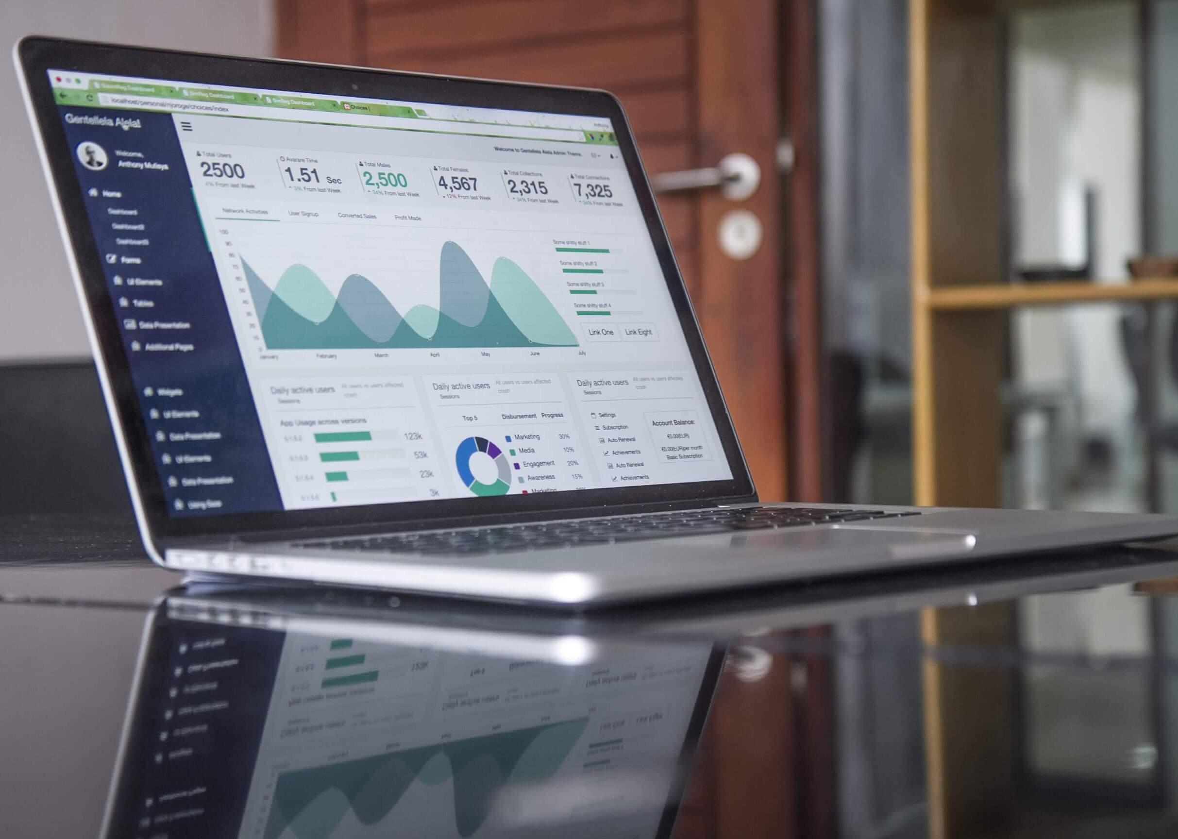 Análisis de Tráfico usando Google Sheets, SEMRUSH y Ahrefs
