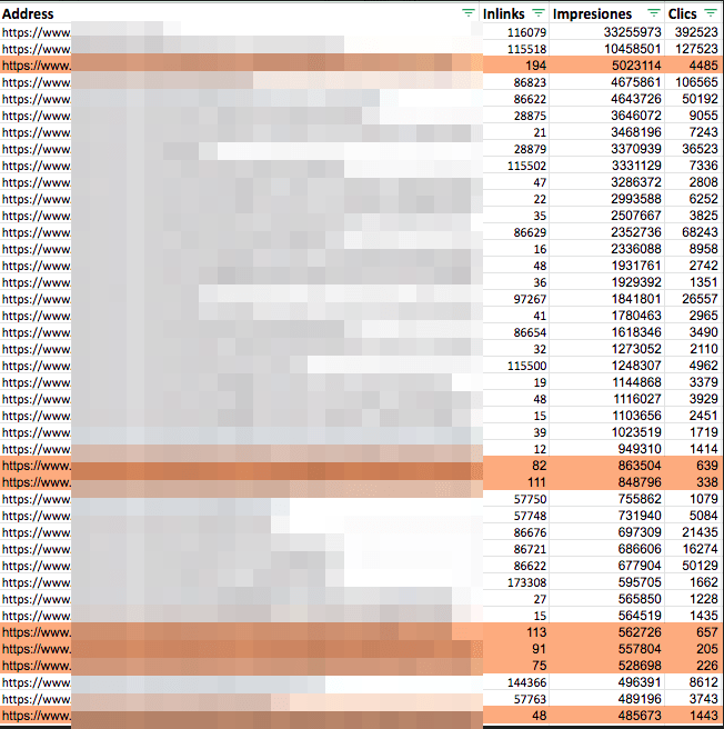 análisis footer resultados