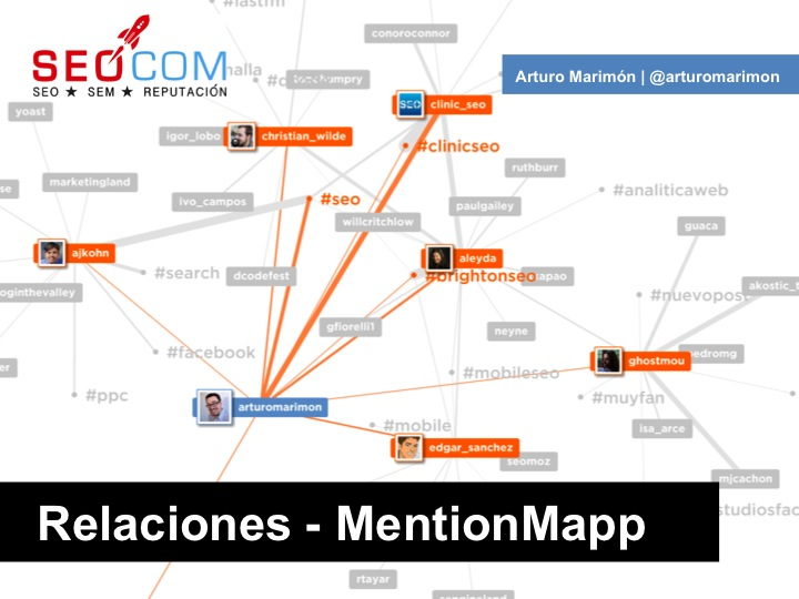 Mention Mapp (SEO Tool)